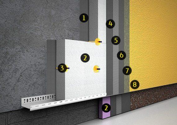 Система утепления мокрый фасад Bitex, Kreisel